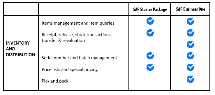 SAP Starter Package MSSC 2016