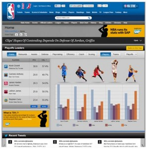 The secret of NBA.com